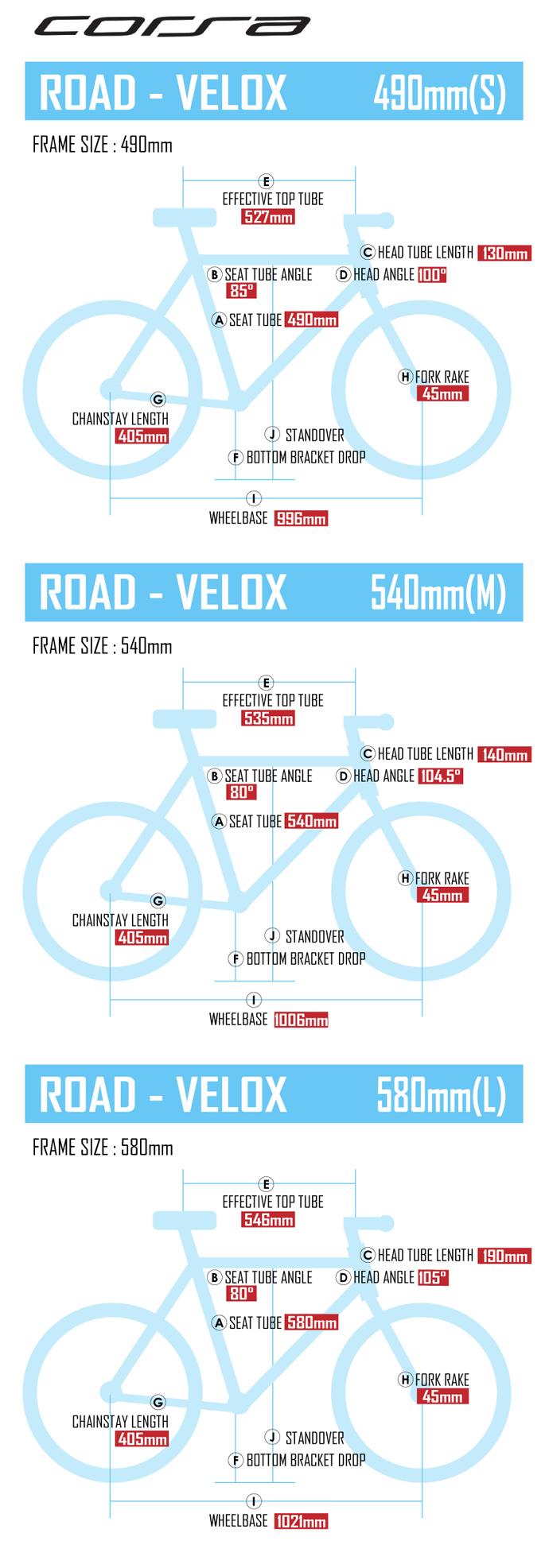 velox-chart.jpg